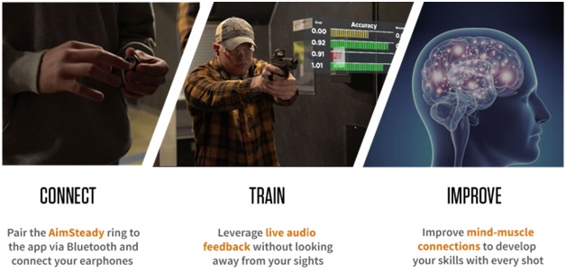 AimSteady - Wearable Marksmanship Coach Atbuz